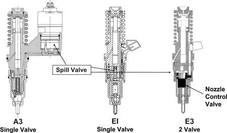bosch edc fuel pump